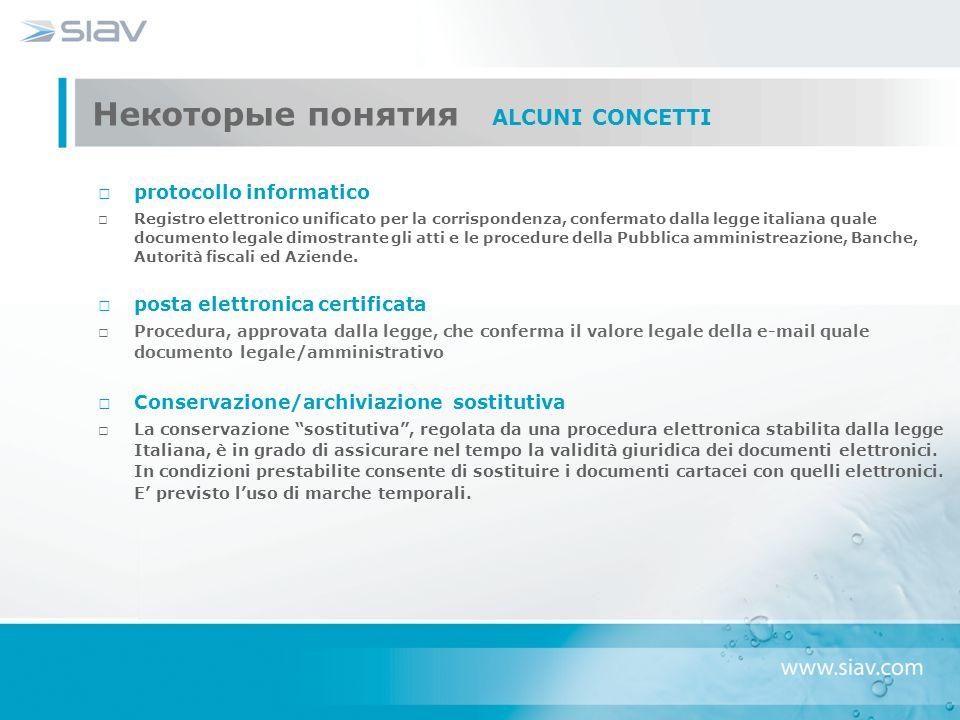 Регламентация электронного документооборота REGOLAMENTAZIONE DEI PROCESSI DOCUMENTALI ELETTRONICI Art.