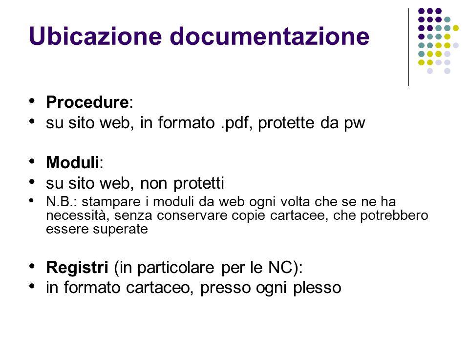 Ubicazione documentazione Procedure: su sito web, in formato.pdf, protette da pw Moduli: su sito web, non protetti N.B.: stampare i moduli da web ogni