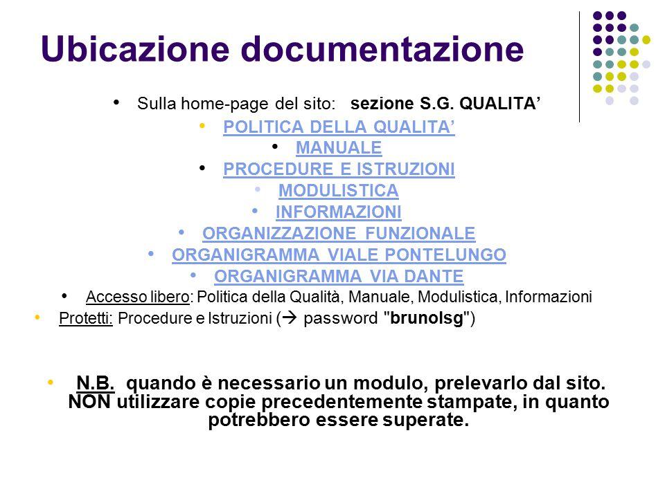 Ubicazione documentazione Sulla home-page del sito: sezione S.G. QUALITA' POLITICA DELLA QUALITA' MANUALE PROCEDURE E ISTRUZIONI MODULISTICA INFORMAZI
