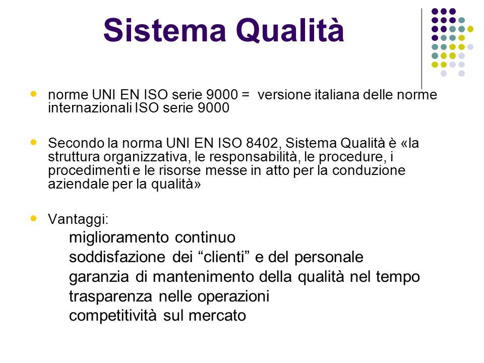 Sistema Qualità norme UNI EN ISO serie 9000 = versione italiana delle norme internazionali ISO serie 9000 Secondo la norma UNI EN ISO 8402, Sistema Qu
