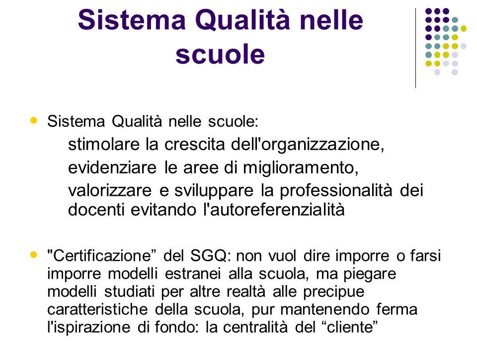 Sistema Qualità nelle scuole Sistema Qualità nelle scuole: – stimolare la crescita dell'organizzazione, – evidenziare le aree di miglioramento, – valo