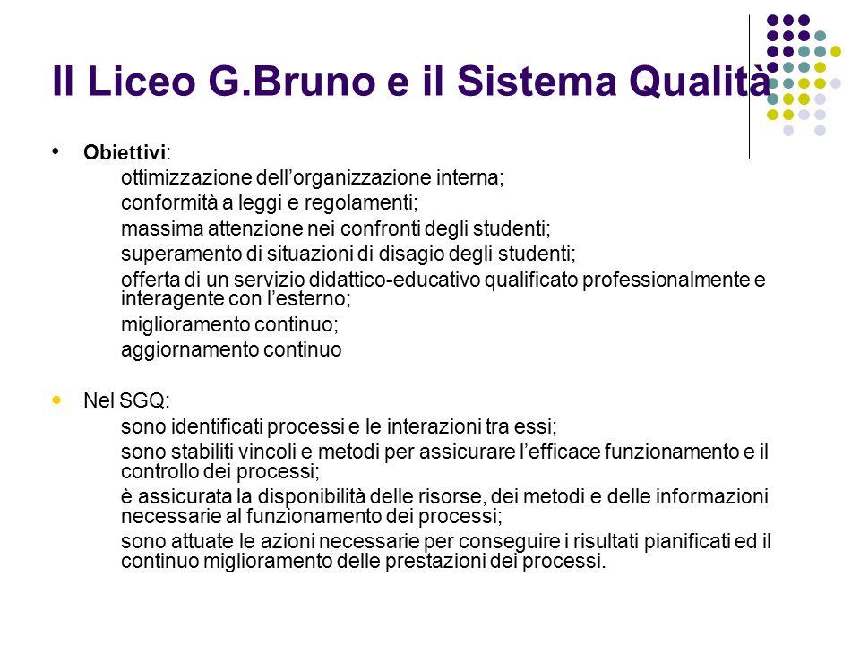 Il Liceo G.Bruno e il Sistema Qualità Obiettivi: – ottimizzazione dell'organizzazione interna; – conformità a leggi e regolamenti; – massima attenzion