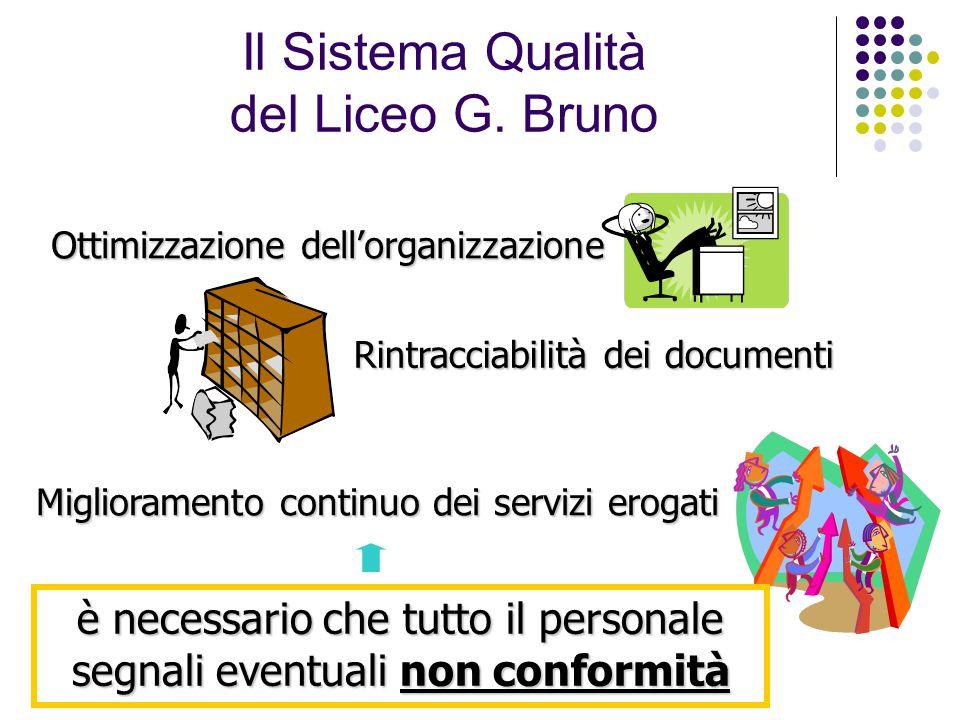 Il Sistema Qualità del Liceo G. Bruno Ottimizzazione dell'organizzazione Rintracciabilità dei documenti Miglioramento continuo dei servizi erogati è n