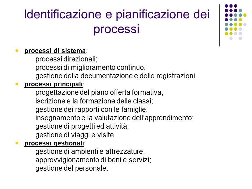 Identificazione e pianificazione dei processi processi di sistema: – processi direzionali; – processi di miglioramento continuo; – gestione della docu