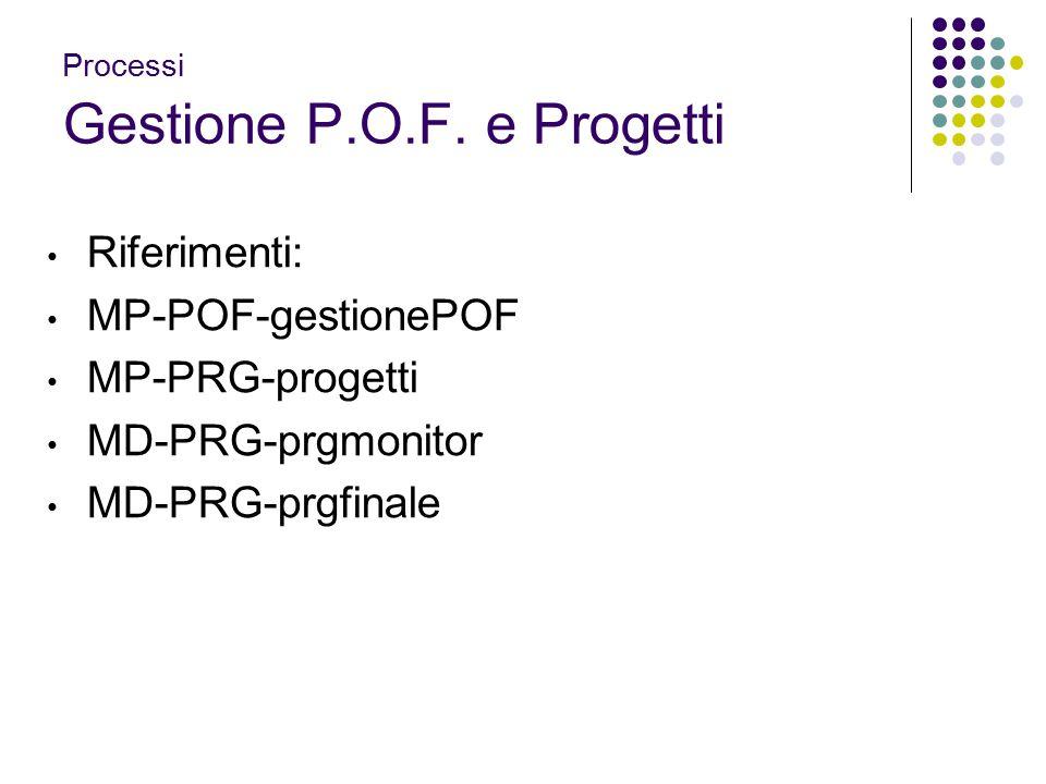 Processi Gestione P.O.F. e Progetti Riferimenti: MP-POF-gestionePOF MP-PRG-progetti MD-PRG-prgmonitor MD-PRG-prgfinale