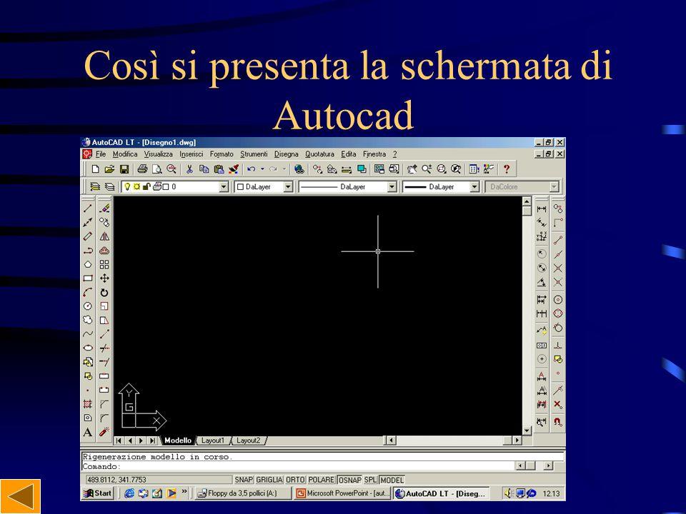L'UTILIZZO Autocad è utilizzato in tutto il mondo per fare dei disegni tecnici, progettare, ideare, costruire e creare. E' utilizzato nei più svariati