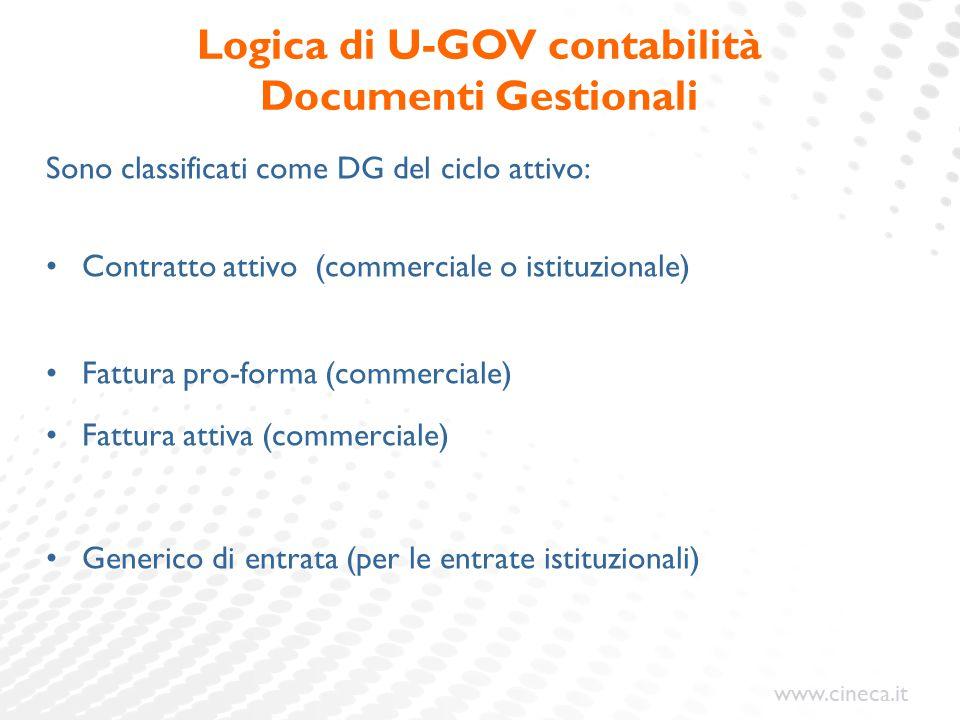 www.cineca.it Sono classificati come DG del ciclo attivo: Contratto attivo (commerciale o istituzionale) Fattura pro-forma (commerciale) Fattura attiv