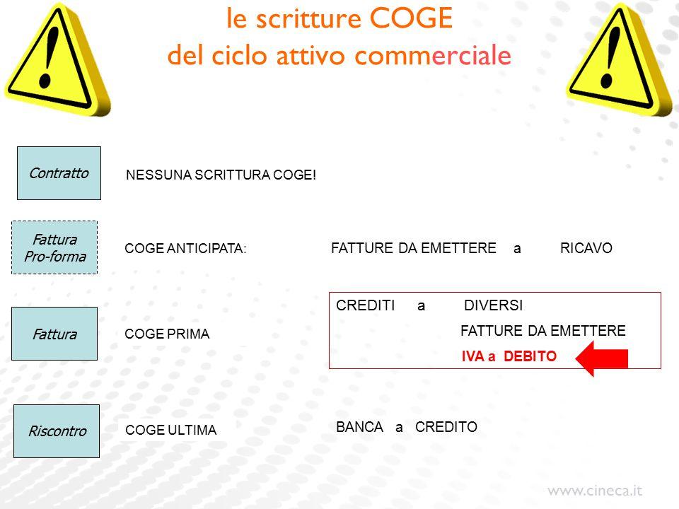www.cineca.it le scritture COGE del ciclo attivo commerciale Contratto Fattura Pro-forma Fattura Riscontro CREDITI a DIVERSI FATTURE DA EMETTERE IVA a