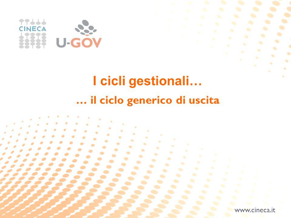 www.cineca.it I cicli gestionali… … il ciclo generico di uscita