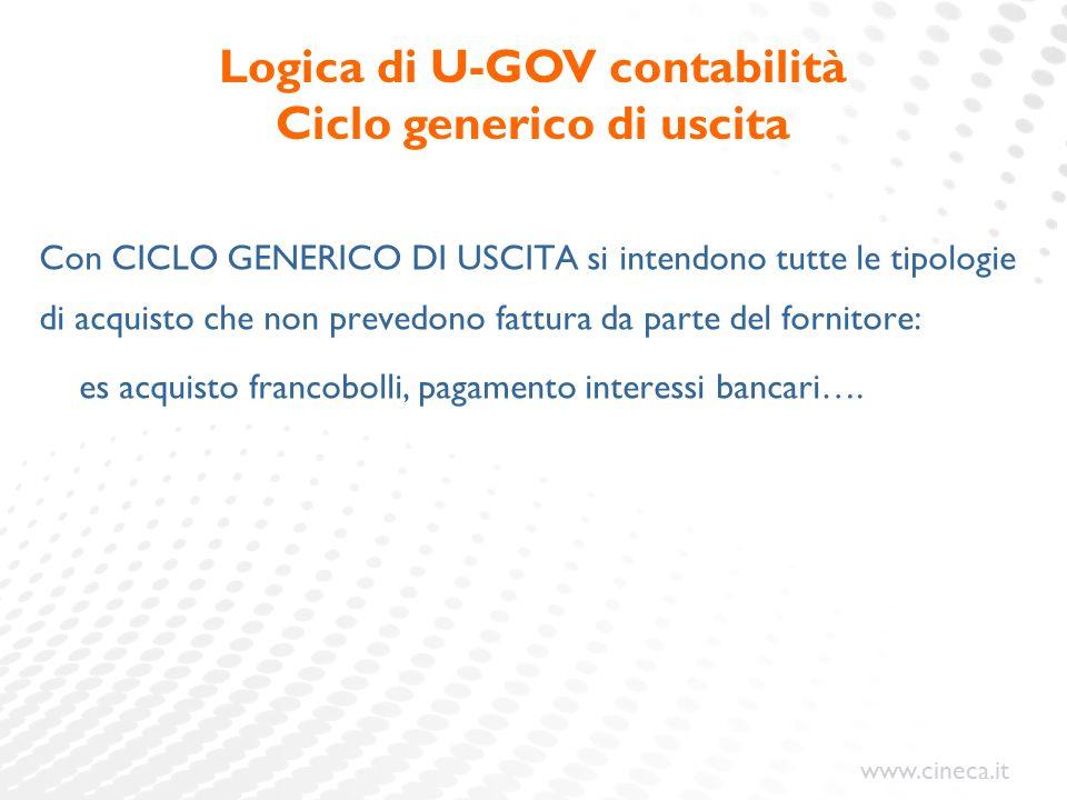 www.cineca.it Con CICLO GENERICO DI USCITA si intendono tutte le tipologie di acquisto che non prevedono fattura da parte del fornitore: es acquisto francobolli, pagamento interessi bancari….