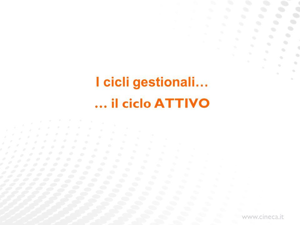www.cineca.it I cicli gestionali… … il ciclo ATTIVO