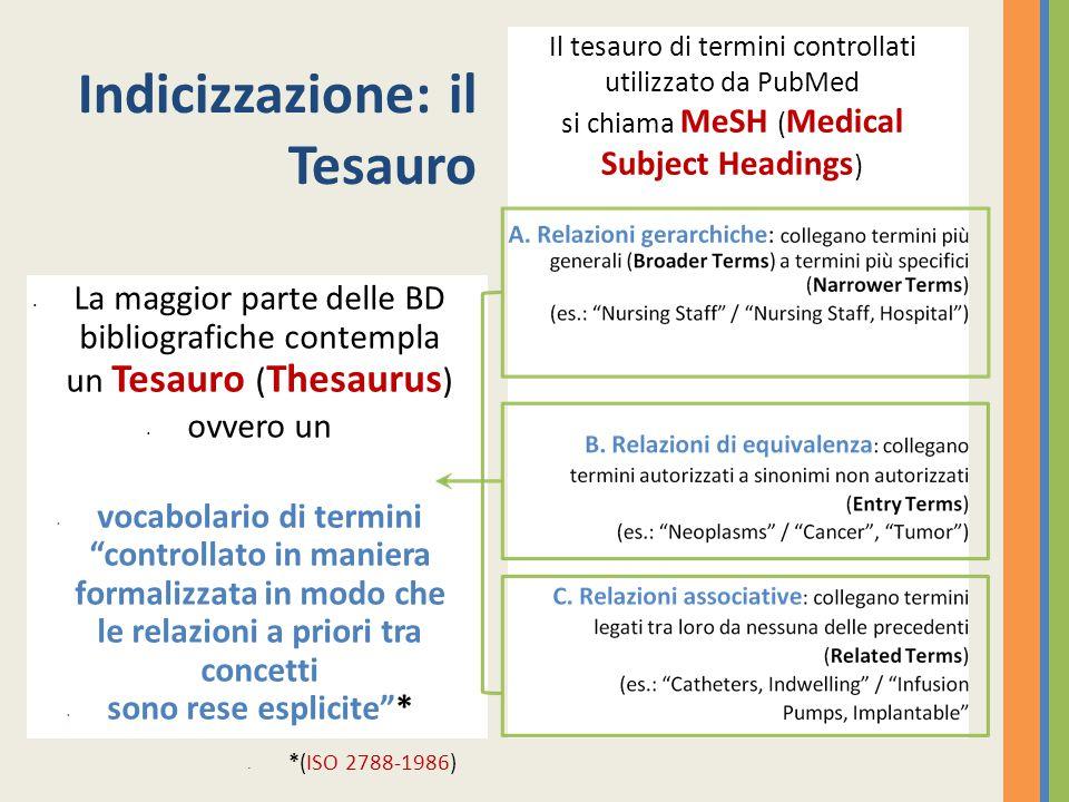 Indicizzazione: il Tesauro La maggior parte delle BD bibliografiche contempla un Tesauro ( Thesaurus ) ovvero un vocabolario di termini controllato in maniera formalizzata in modo che le relazioni a priori tra concetti sono rese esplicite * *(ISO 2788-1986) Il tesauro di termini controllati utilizzato da PubMed si chiama MeSH ( Medical Subject Headings )