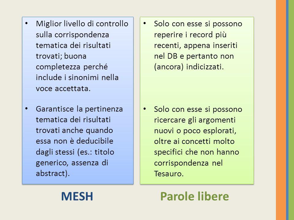 MESHParole libere Miglior livello di controllo sulla corrispondenza tematica dei risultati trovati; buona completezza perché include i sinonimi nella voce accettata.