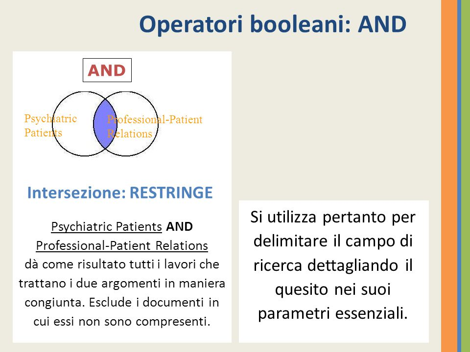 Operatori booleani: AND AND Psychiatric Patients Professional-Patient Relations Intersezione: RESTRINGE Psychiatric Patients AND Professional-Patient