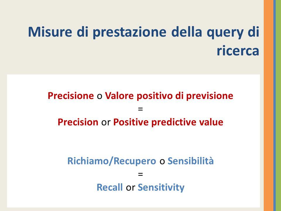 Misure di prestazione della query di ricerca Precisione o Valore positivo di previsione = Precision or Positive predictive value Richiamo/Recupero o Sensibilità = Recall or Sensitivity