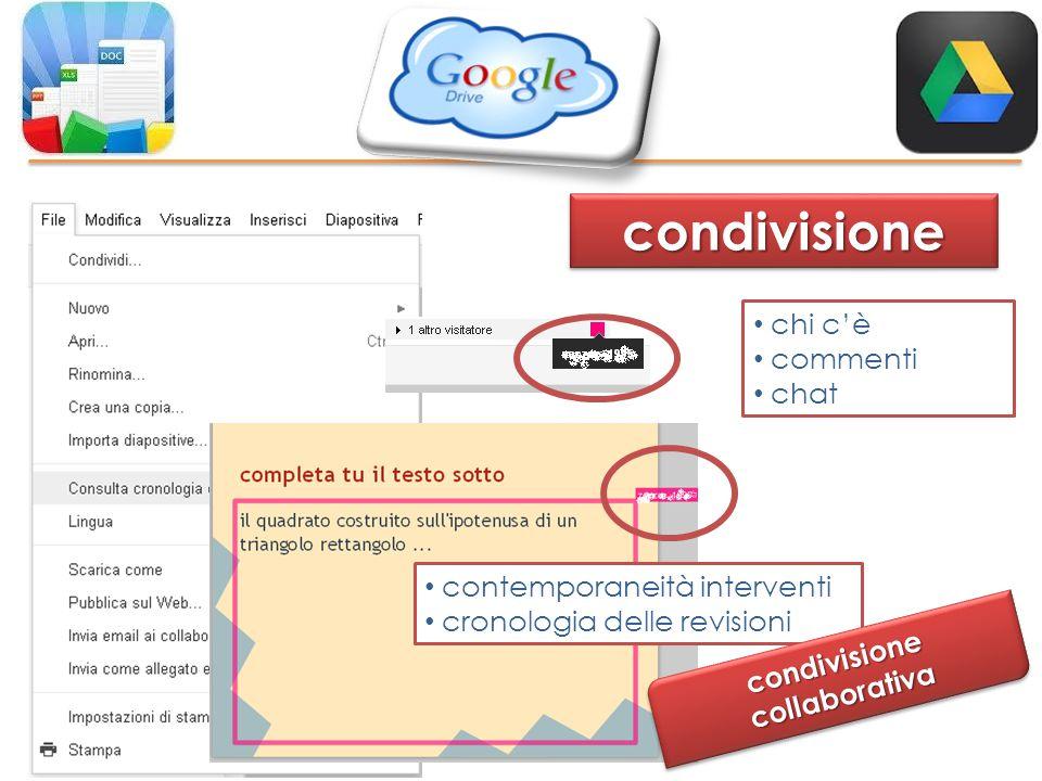 chi c'è commenti chat condivisionecondivisione contemporaneità interventi cronologia delle revisioni condivisionecollaborativacondivisionecollaborativ