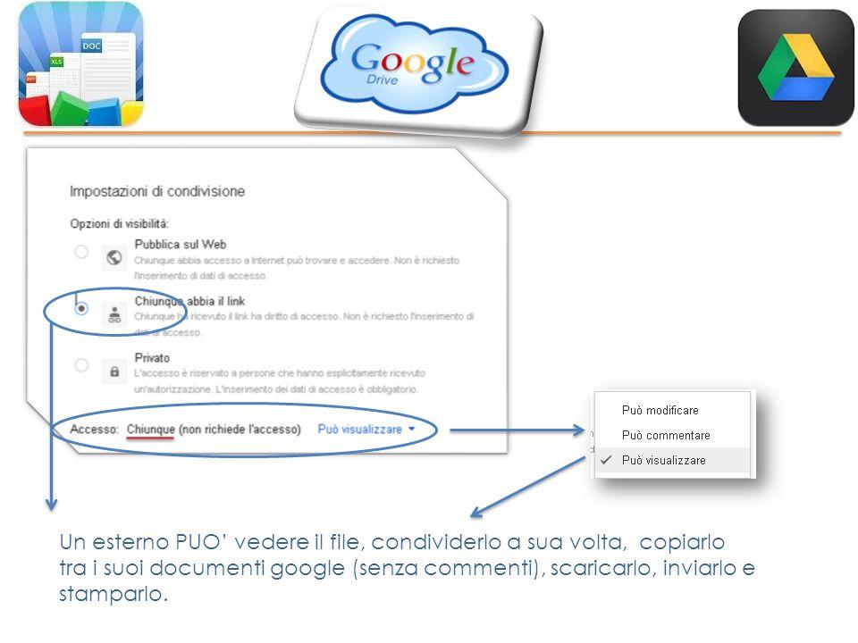 Un esterno PUO' vedere il file, condividerlo a sua volta, copiarlo tra i suoi documenti google (senza commenti), scaricarlo, inviarlo e stamparlo.