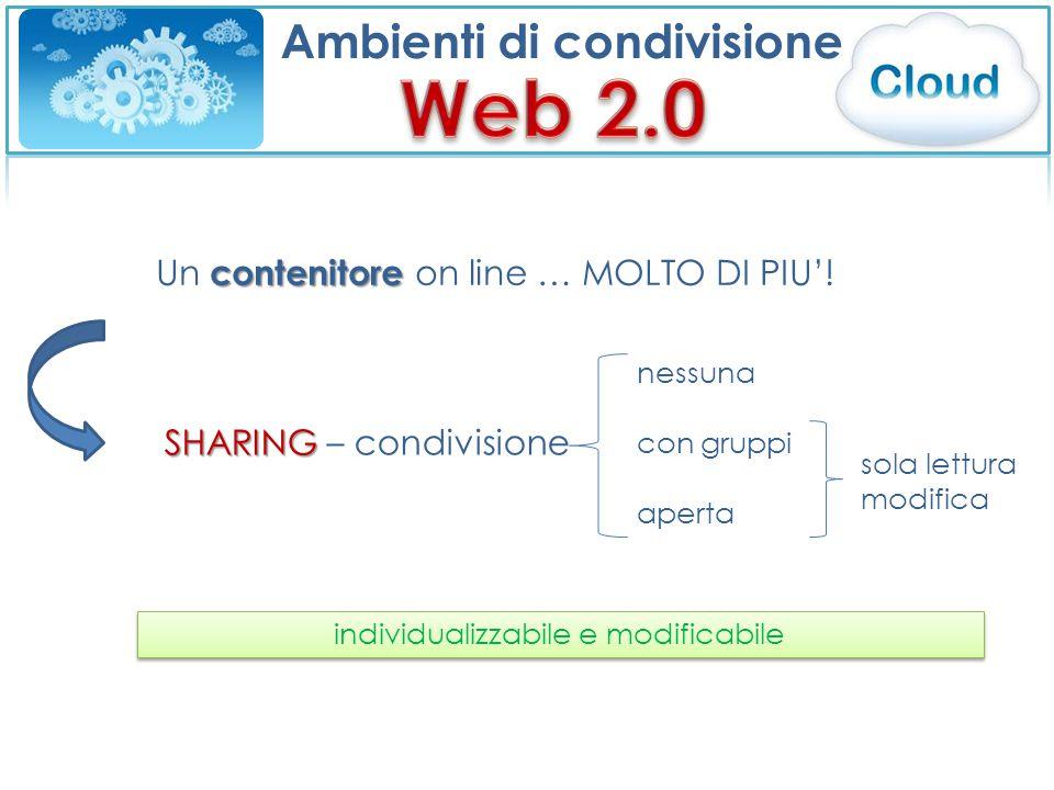 Ambienti di condivisione contenitore Un contenitore on line … MOLTO DI PIU'! SHARING SHARING – condivisione individualizzabile e modificabile nessuna