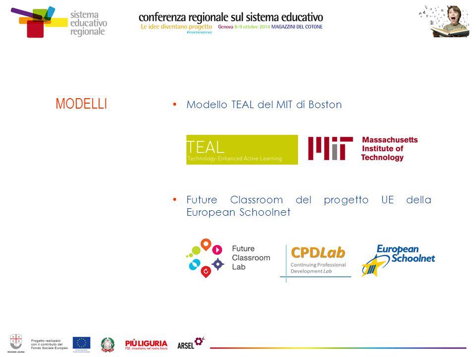 MODELLI Modello TEAL del MIT di Boston Future Classroom del progetto UE della European Schoolnet