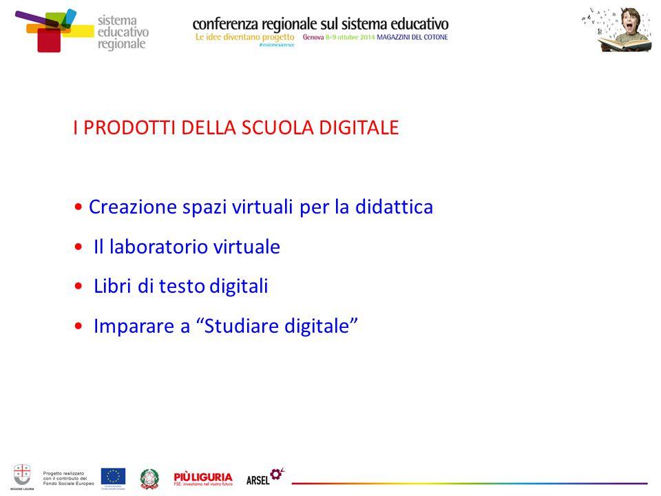 """I PRODOTTI DELLA SCUOLA DIGITALE Creazione spazi virtuali per la didattica Il laboratorio virtuale Libri di testo digitali Imparare a """"Studiare digita"""