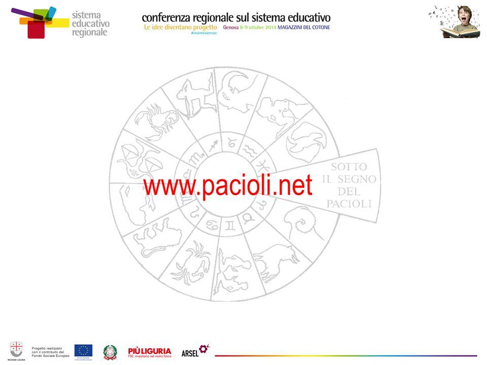 www.pacioli.net