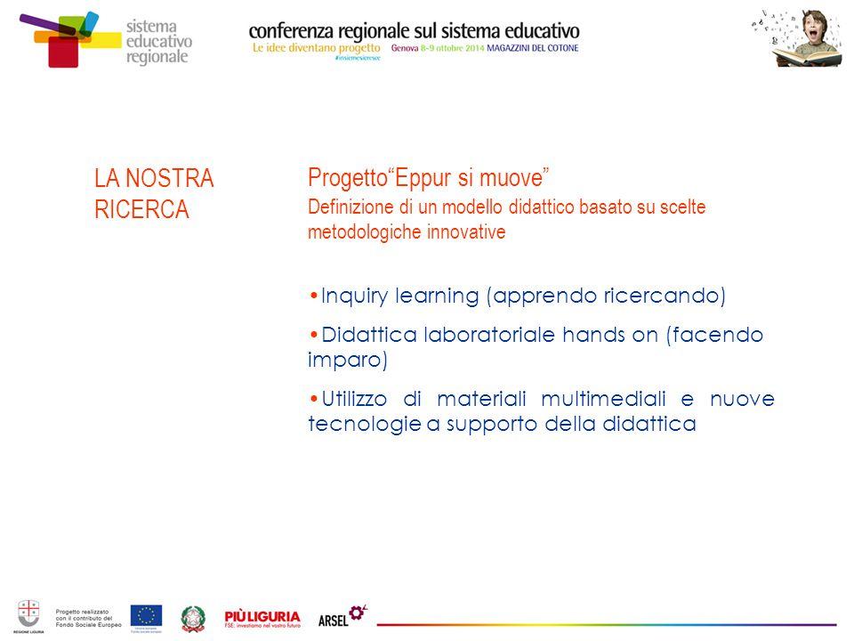 """LA NOSTRA RICERCA Progetto""""Eppur si muove"""" Definizione di un modello didattico basato su scelte metodologiche innovative Inquiry learning (apprendo ri"""