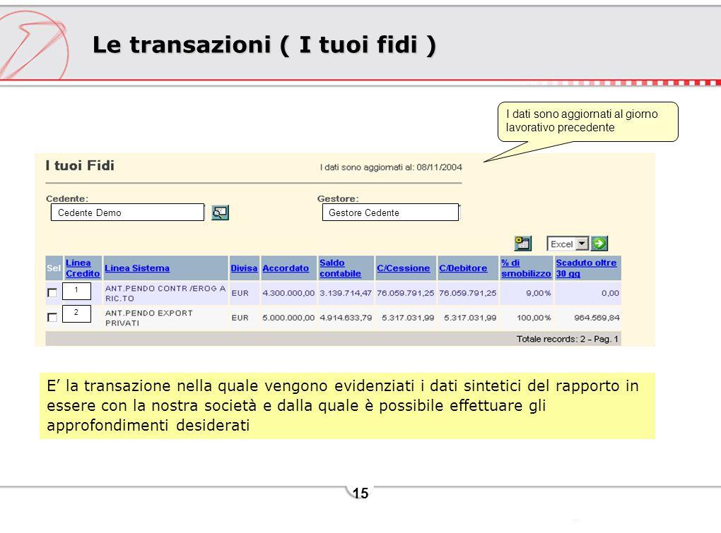 15 Le transazioni ( I tuoi fidi ) Cedente DemoGestore Cedente 1 I dati sono aggiornati al giorno lavorativo precedente 2 E' la transazione nella quale