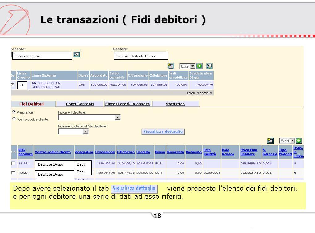 18 Le transazioni ( Fidi debitori ) Dopo avere selezionato il tab viene proposto l'elenco dei fidi debitori, e per ogni debitore una serie di dati ad