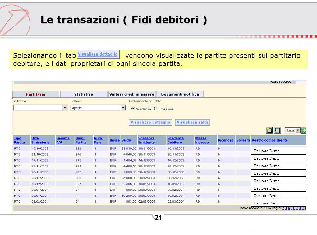 21 Le transazioni ( Fidi debitori ) Selezionando il tab vengono visualizzate le partite presenti sul partitario debitore, e i dati proprietari di ogni singola partita.