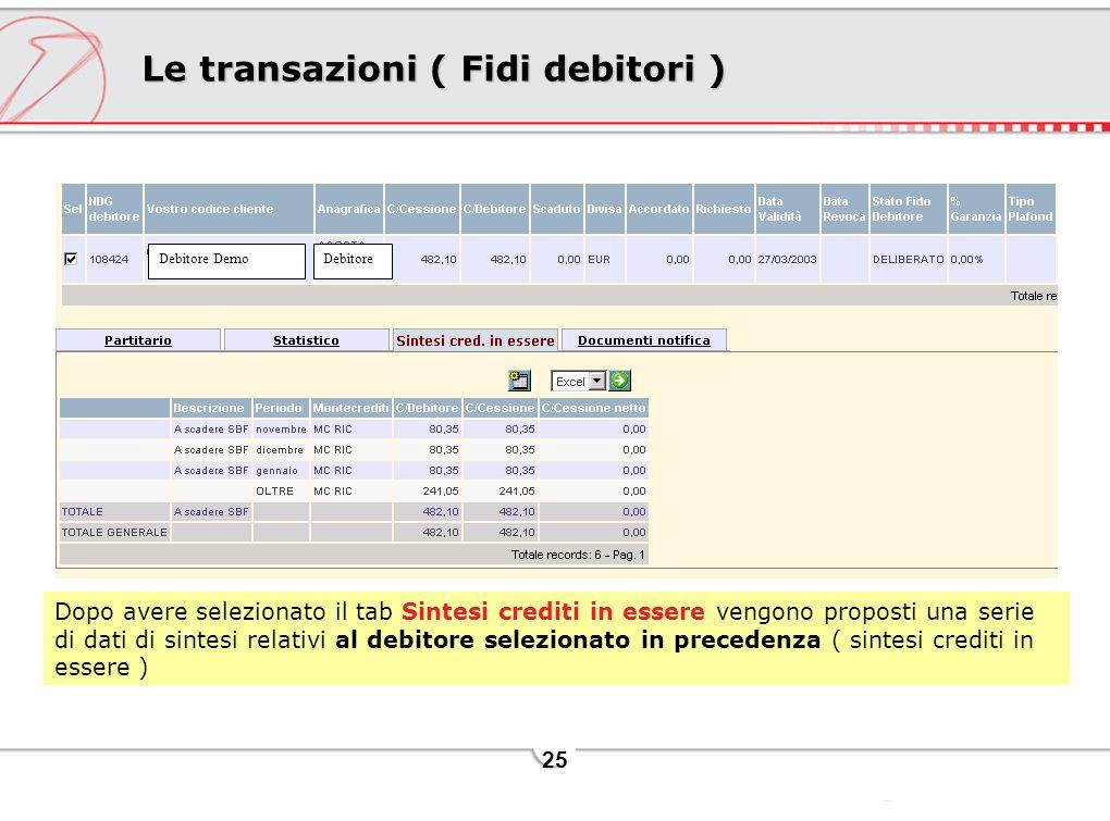 25 Le transazioni ( Fidi debitori ) Dopo avere selezionato il tab Sintesi crediti in essere vengono proposti una serie di dati di sintesi relativi al debitore selezionato in precedenza ( sintesi crediti in essere ) DebitoreDebitore Demo