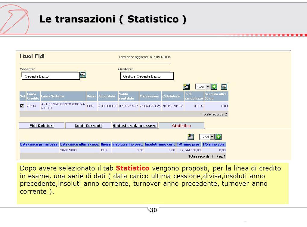 30 Le transazioni ( Statistico ) Dopo avere selezionato il tab Statistico vengono proposti, per la linea di credito in esame, una serie di dati ( data