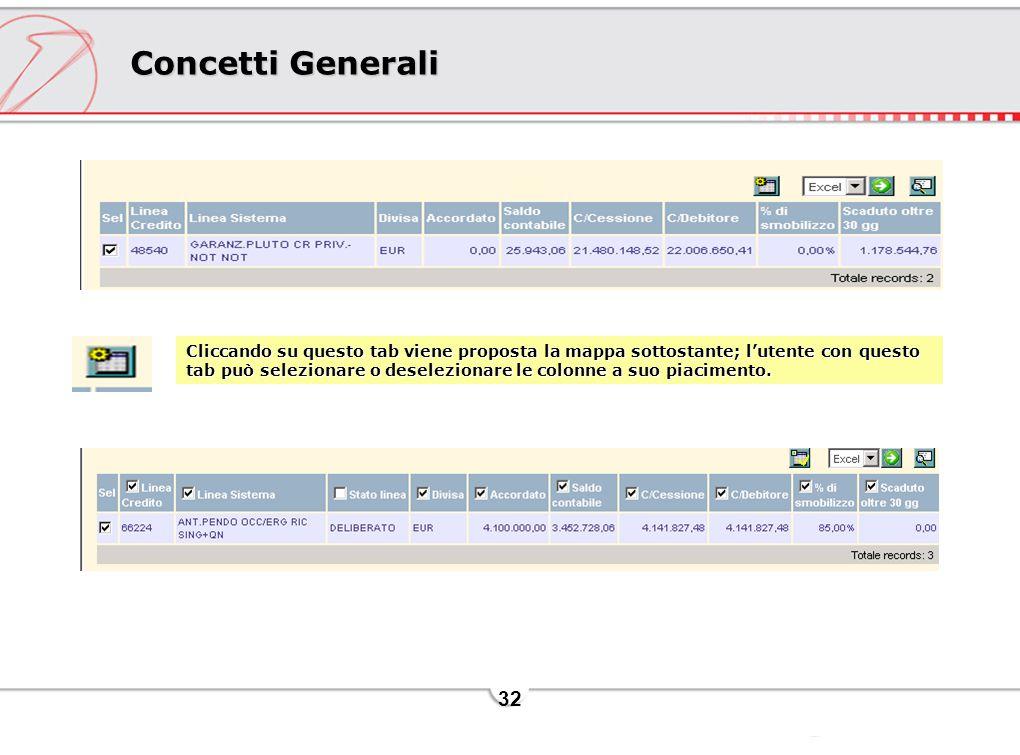 32 Concetti Generali Cliccando su questo tab viene proposta la mappa sottostante; l'utente con questo tab può selezionare o deselezionare le colonne a
