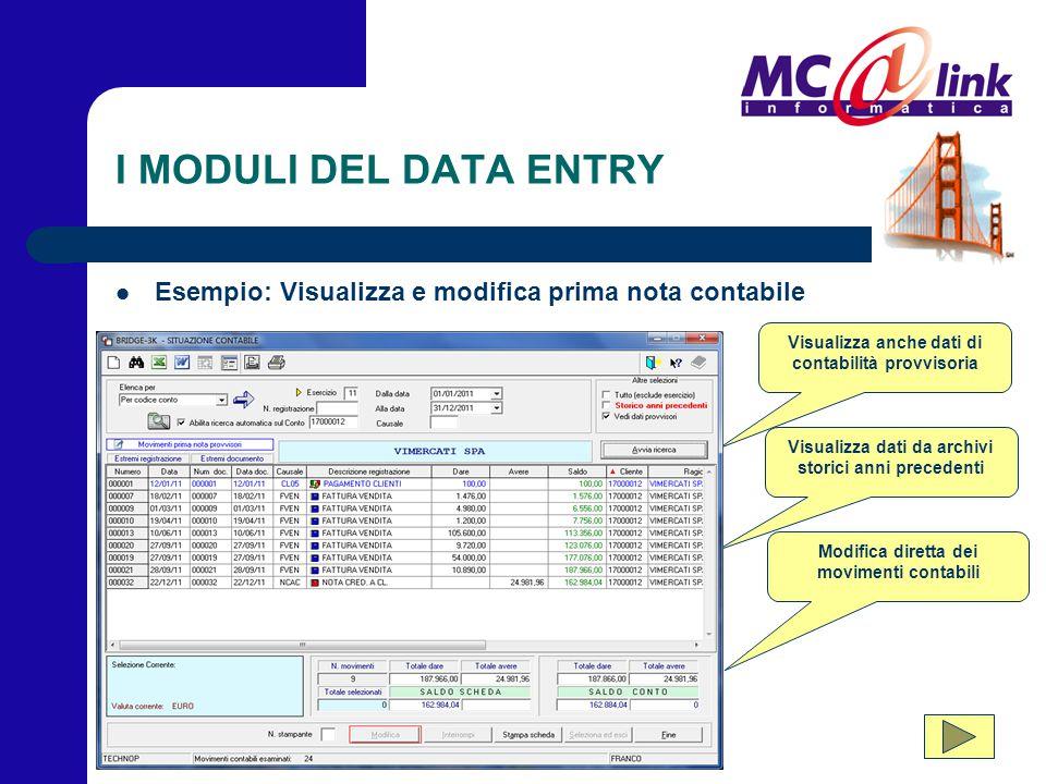 I MODULI DEL DATA ENTRY Esempio: Visualizza e modifica prima nota contabile Modifica diretta dei movimenti contabili Visualizza dati da archivi storic