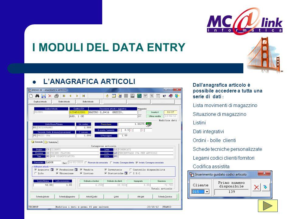 I MODULI DEL DATA ENTRY L'ANAGRAFICA ARTICOLI Dall'anagrafica articolo è possibile accedere a tutta una serie di dati : Lista movimenti di magazzino S
