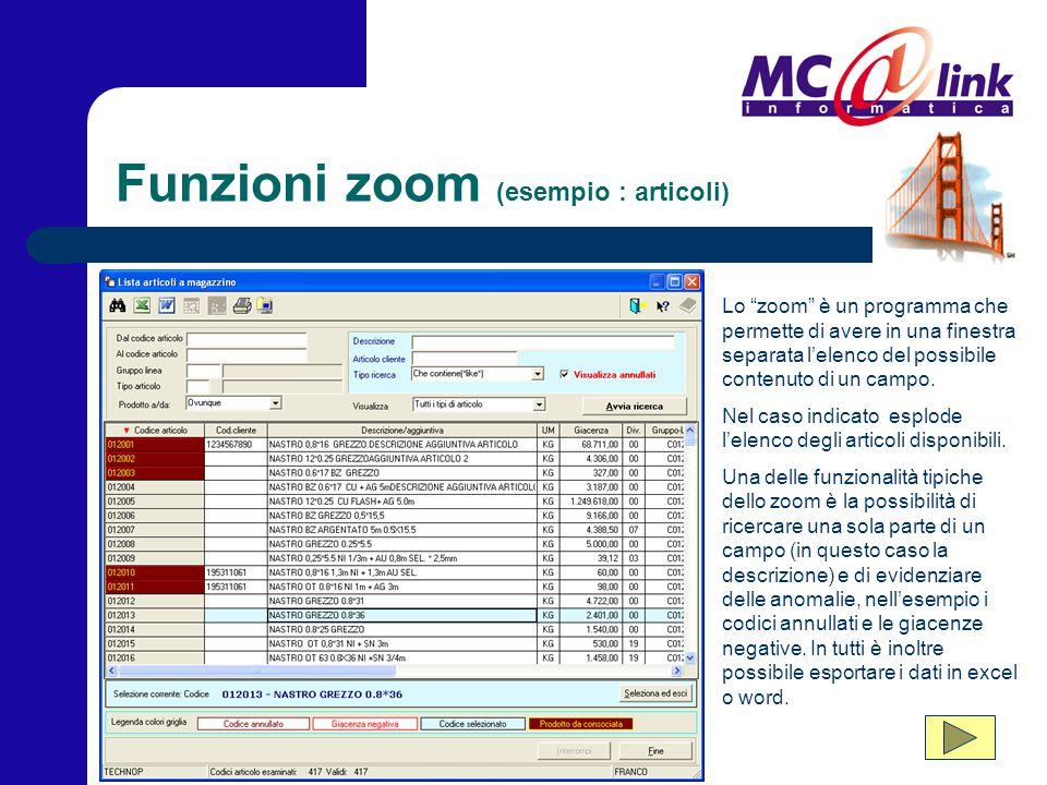 """Funzioni zoom (esempio : articoli) Lo """"zoom"""" è un programma che permette di avere in una finestra separata l'elenco del possibile contenuto di un camp"""