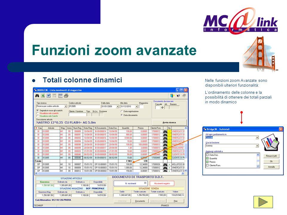 Funzioni zoom avanzate Nelle funzioni zoom Avanzate sono disponibili ulteriori funzionalità: L'ordinamento delle colonne e la possibilità di ottenere