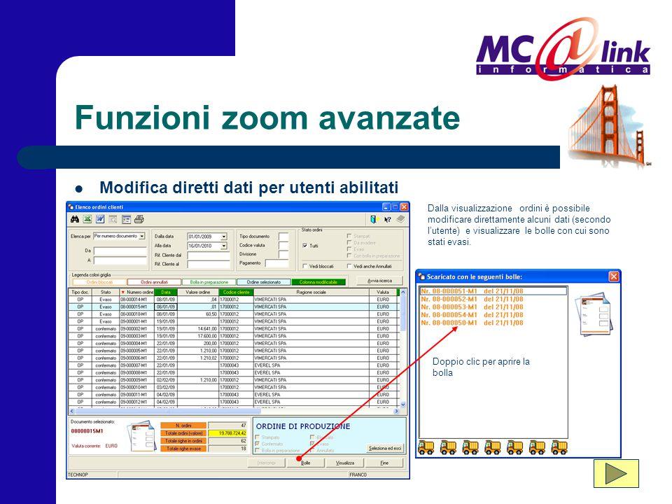 Funzioni zoom avanzate Dalla visualizzazione ordini è possibile modificare direttamente alcuni dati (secondo l'utente) e visualizzare le bolle con cui