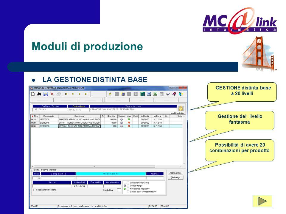 Moduli di produzione LA GESTIONE DISTINTA BASE GESTIONE distinta base a 20 livelli Gestione del livello fantasma Possibilità di avere 20 combinazioni