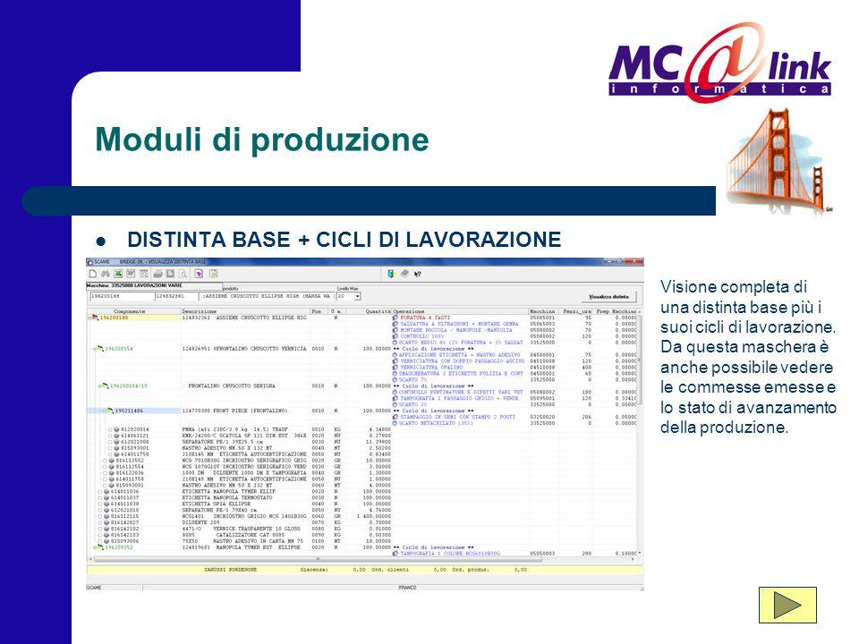 Moduli di produzione DISTINTA BASE + CICLI DI LAVORAZIONE Visione completa di una distinta base più i suoi cicli di lavorazione. Da questa maschera è