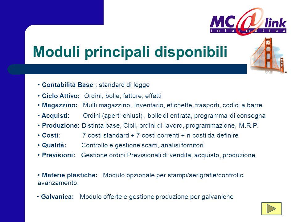 Moduli principali disponibili Contabilità Base : standard di legge Ciclo Attivo: Ordini, bolle, fatture, effetti Produzione: Distinta base, Cicli, ord