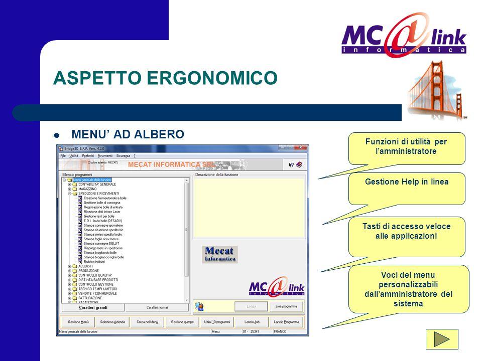 ASPETTO ERGONOMICO MENU' AD ALBERO Funzioni di utilità per l'amministratore Gestione Help in linea Tasti di accesso veloce alle applicazioni Voci del
