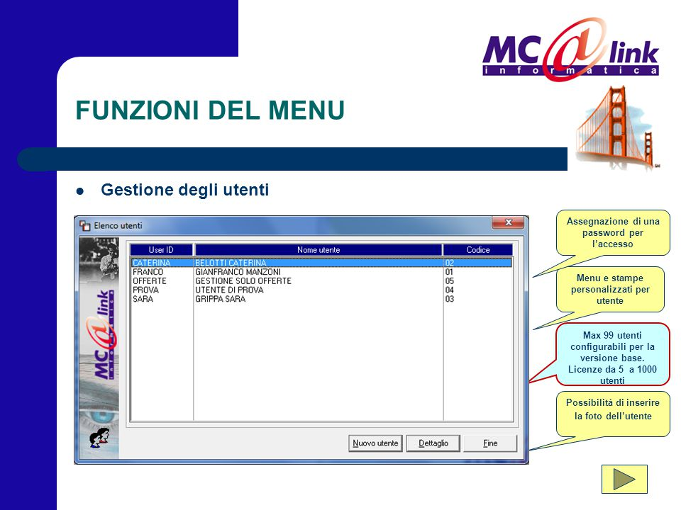 FUNZIONI DEL MENU Gestione degli utenti Possibilità di inserire la foto dell'utente Max 99 utenti configurabili per la versione base. Licenze da 5 a 1