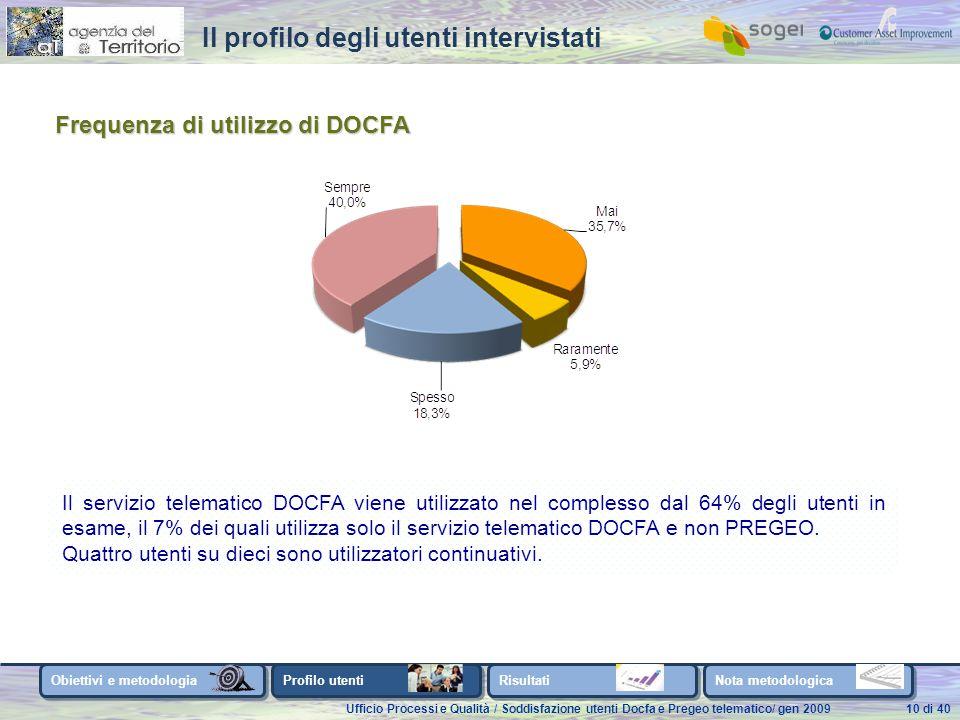 Ufficio Processi e Qualità / Soddisfazione utenti Docfa e Pregeo telematico/ gen 200910 di 40 Il servizio telematico DOCFA viene utilizzato nel complesso dal 64% degli utenti in esame, il 7% dei quali utilizza solo il servizio telematico DOCFA e non PREGEO.