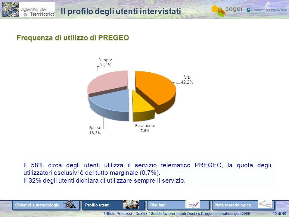 Ufficio Processi e Qualità / Soddisfazione utenti Docfa e Pregeo telematico/ gen 200913 di 40 Il 58% circa degli utenti utilizza il servizio telematico PREGEO, la quota degli utilizzatori esclusivi è del tutto marginale (0,7%).