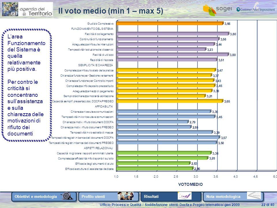 Ufficio Processi e Qualità / Soddisfazione utenti Docfa e Pregeo telematico/ gen 200922 di 40 L'area Funzionamento del Sistema è quella relativamente più positiva.
