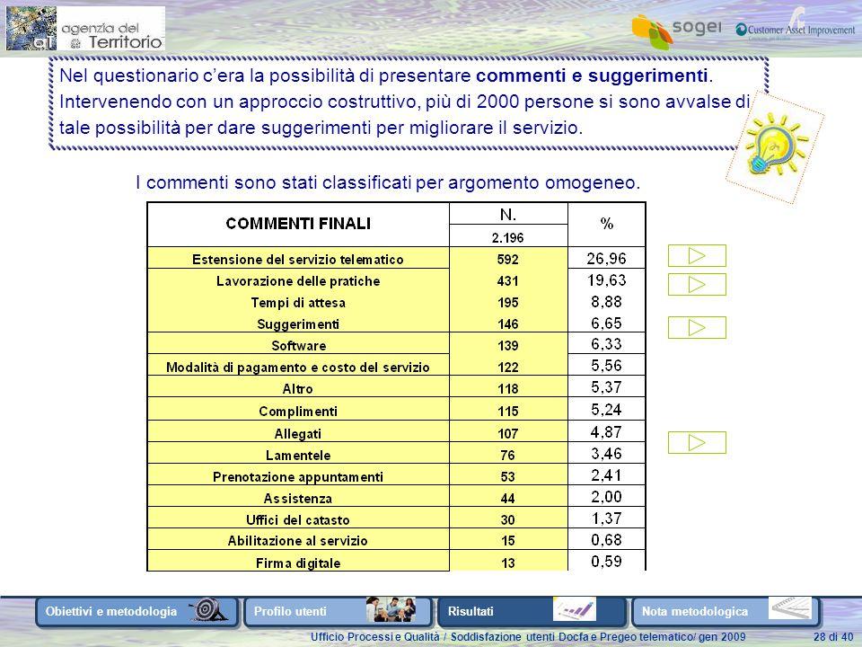 Ufficio Processi e Qualità / Soddisfazione utenti Docfa e Pregeo telematico/ gen 200928 di 40 Nel questionario c'era la possibilità di presentare commenti e suggerimenti.