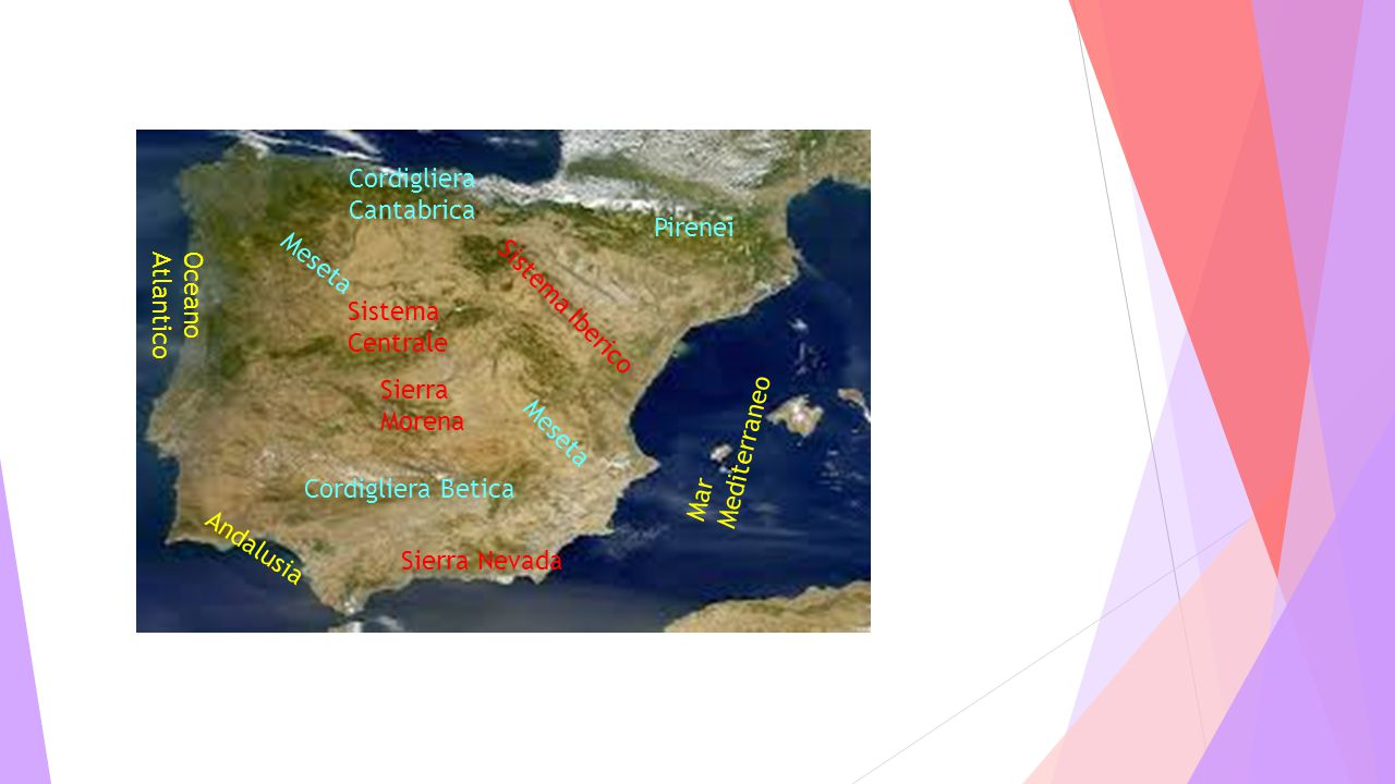 Pirenei Cordigliera Betica Cordigliera Cantabrica Sierra Morena Sistema Iberico Sistema Centrale Meseta Sierra Nevada Meseta Mar Mediterraneo Oceano A