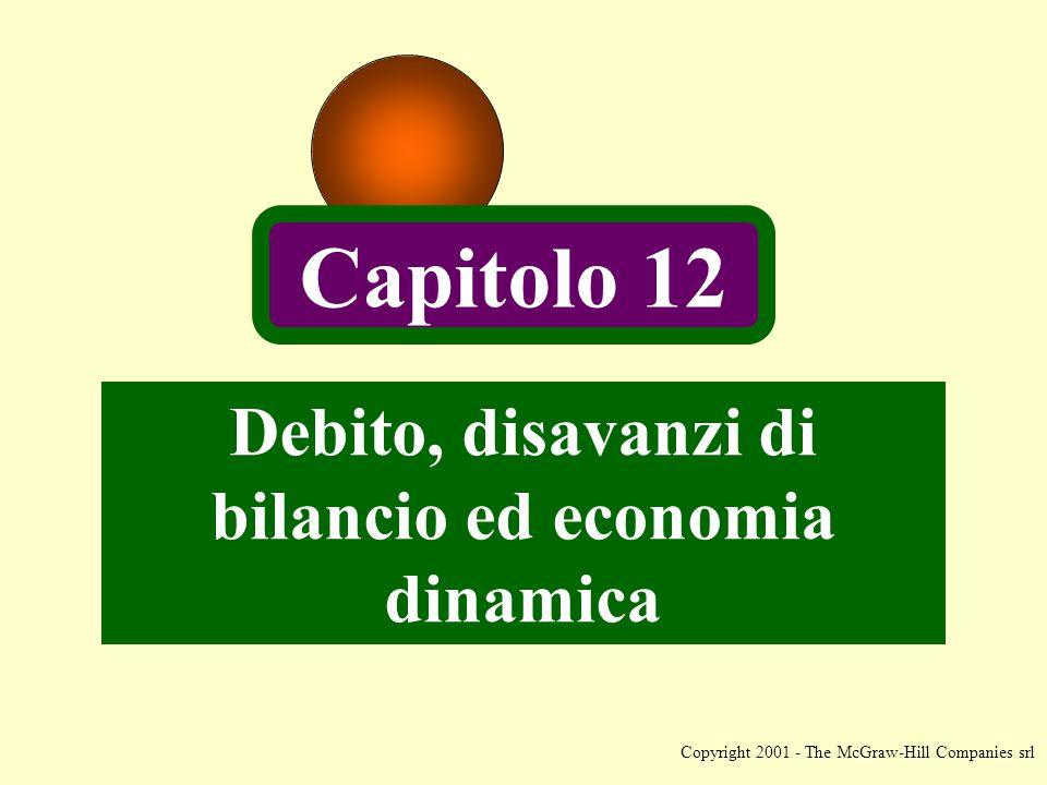 Copyright 2001 - The McGraw-Hill Companies srl Debito, disavanzi di bilancio ed economia dinamica Capitolo 12