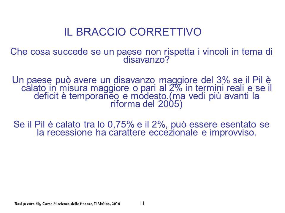 Bosi (a cura di), Corso di scienza delle finanze, Il Mulino, 2010 Che cosa succede se un paese non rispetta i vincoli in tema di disavanzo? Un paese p