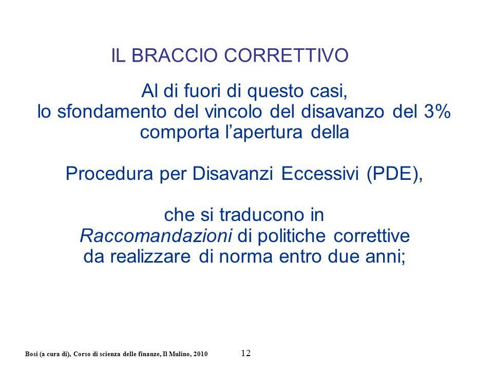 Bosi (a cura di), Corso di scienza delle finanze, Il Mulino, 2010 Al di fuori di questo casi, lo sfondamento del vincolo del disavanzo del 3% comporta